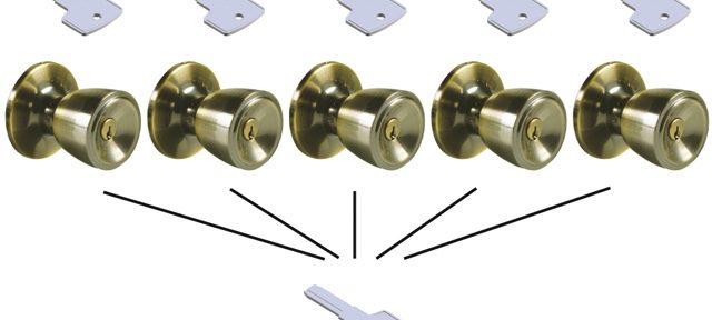 Razones para solicitar un amaestramiento de llaves
